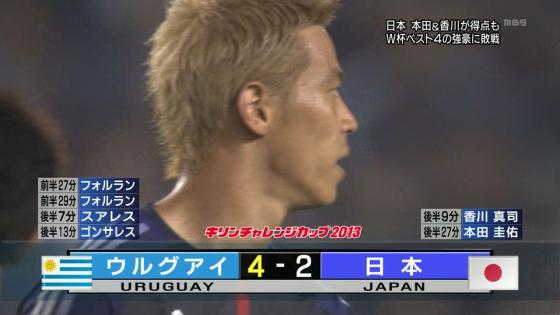 【ウルグアイ強すぎ】日本代表2-4で敗れる