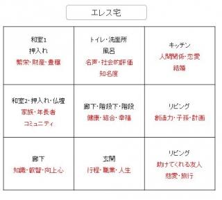karenjitaku2.jpg
