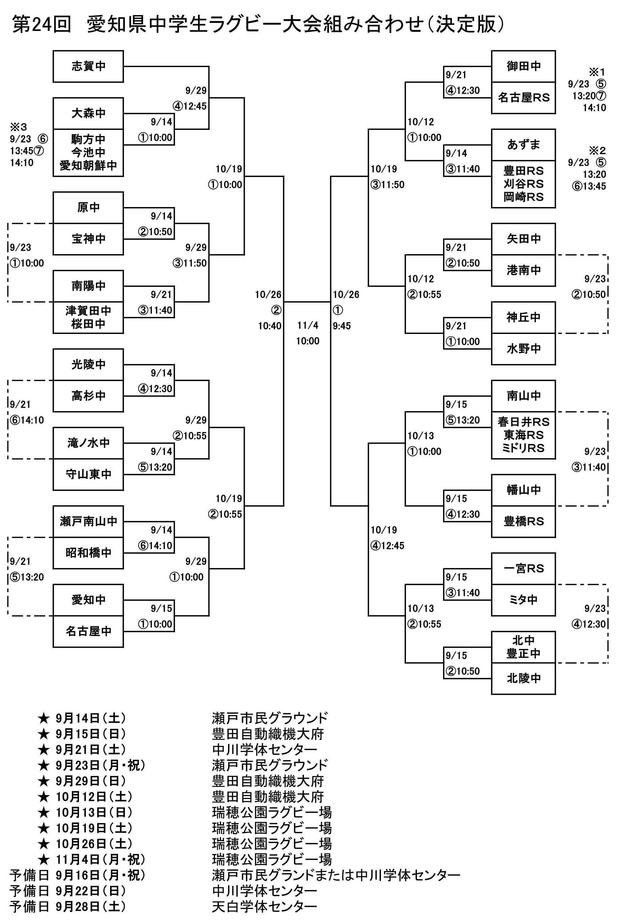 25県大会組み合わせ(0912修正版)_01