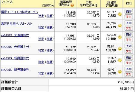 投資信託20130415
