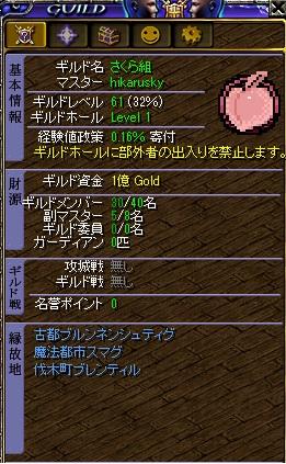紅鯖姫Gさくら組
