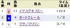 tokyo3_1103.jpg