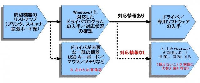 130529_Win7_driver01.jpg