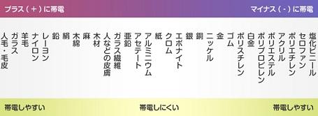 friction_img01[1]