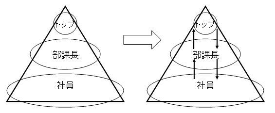 ピラミッド1