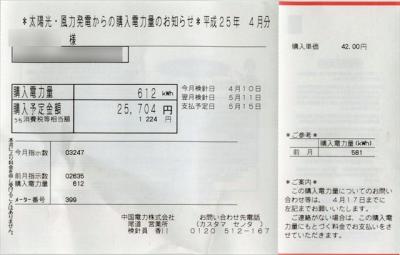 057 生口島 T様邸 京セラ太陽光発電(5.95KW)設置工事 正義の味方 べんりMAN 15