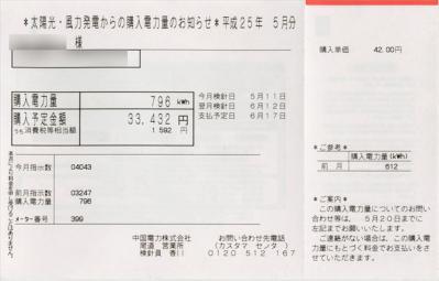 060 生口島 T様邸 京セラ太陽光発電(5.95KW)設置工事 正義の味方 べんりMAN 15