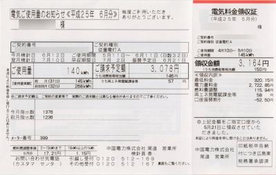 062 生口島 T様邸 京セラ太陽光発電(5.95KW)設置工事 正義の味方 べんりMAN 15