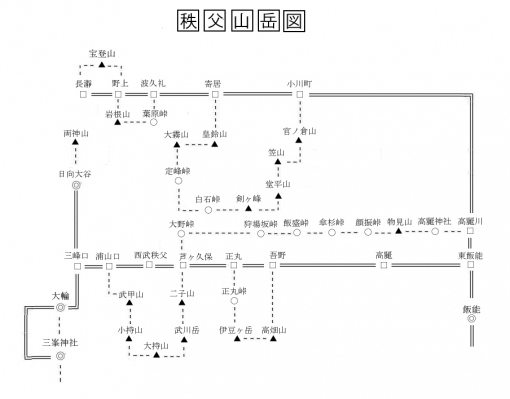 秩父 山岳図