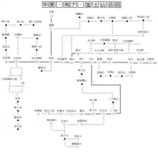 甲斐・南アルプス・富士 山岳図
