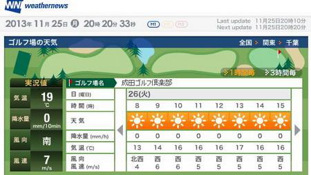 成田ゴルフ倶楽部天気450
