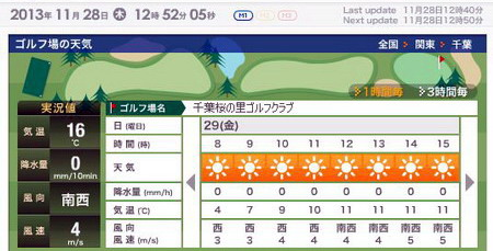 千葉桜の里天気450