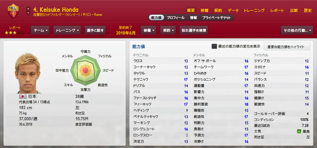 roma14keisukehonda_s.jpg