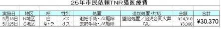 市民依頼TNR2505
