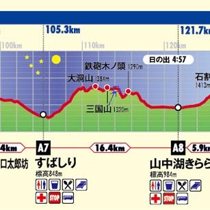 utmf_elevation_l_A7-8.jpg