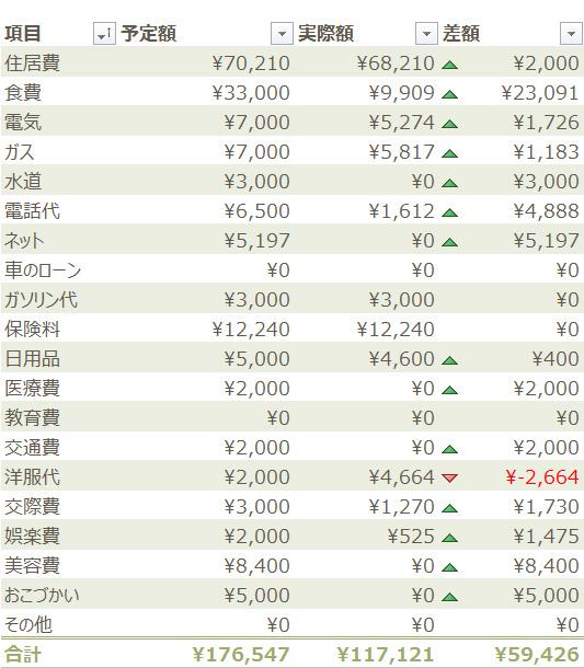 2013年度11月家計簿 No.1