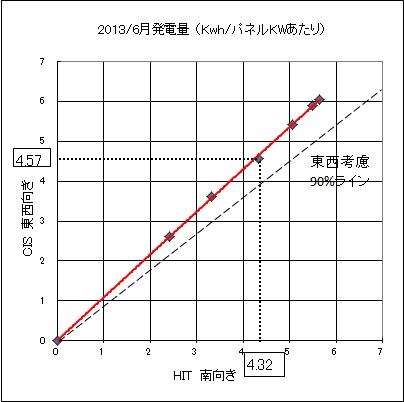 20130606.jpg