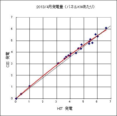 hi20130419.jpg