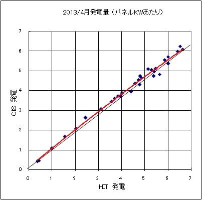 hitcis201304.jpg