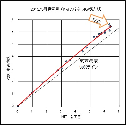 max0523(20130523).jpg