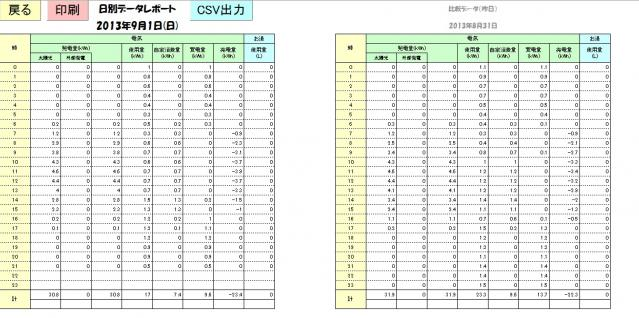 SS 2013-09-01 21.55.29