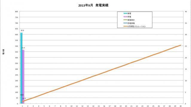 SS 2013-09-01 22.03.16