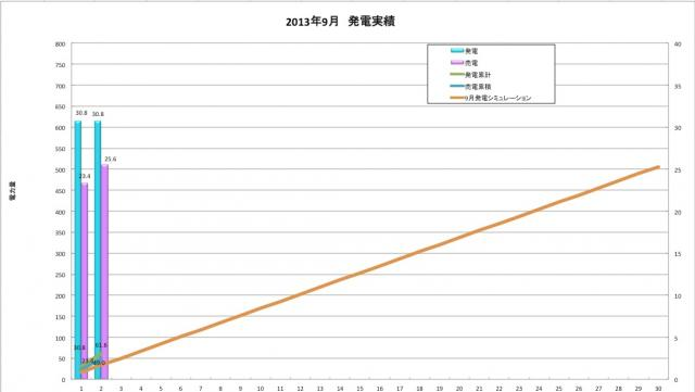 SS 2013-09-03 21.56.08