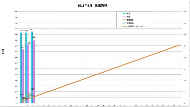 SS 2013-09-03 22.05.53