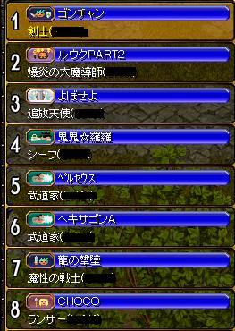 B・T集まり(8.17)