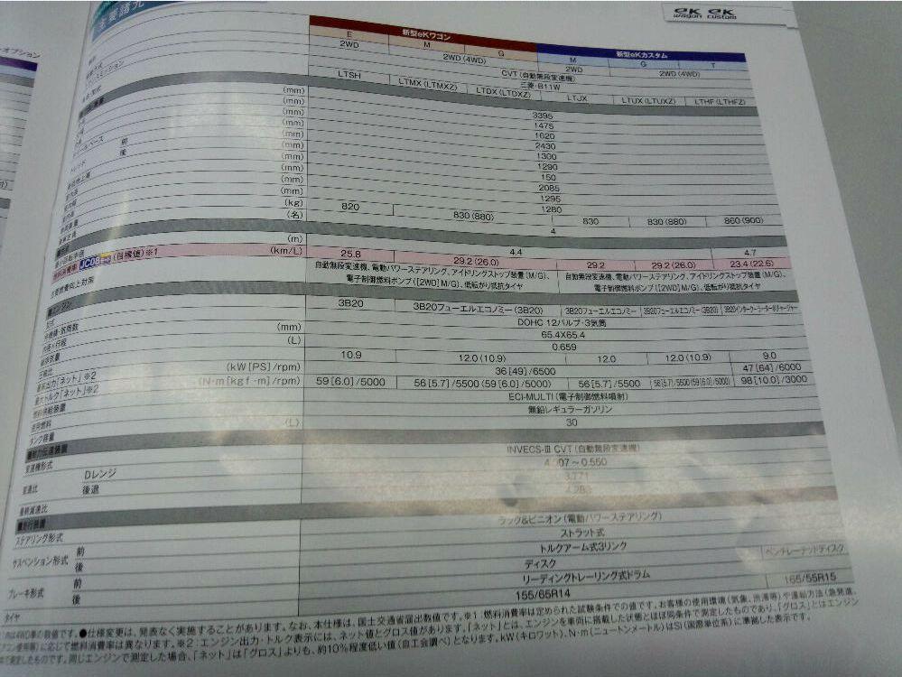 三菱新型ekワゴン パンフレット6