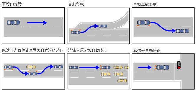 日産 自動運転システム2