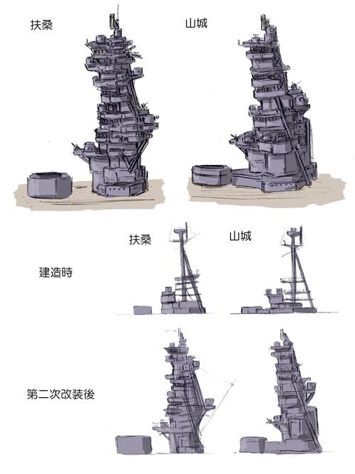 扶桑型艦橋