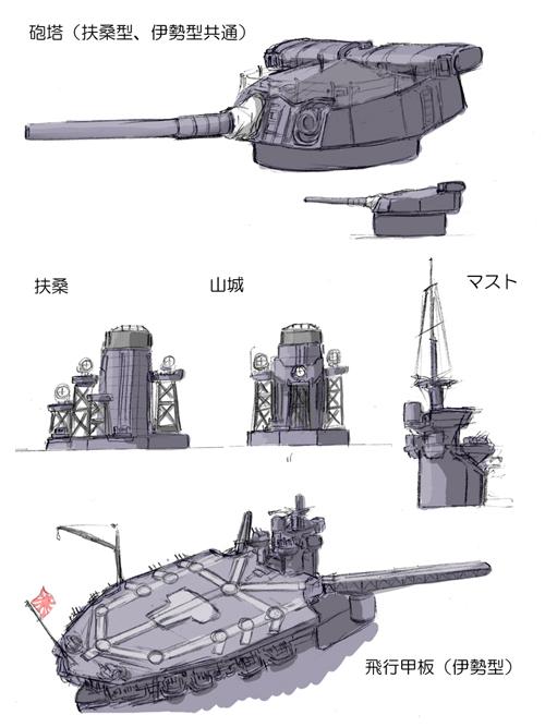 扶桑型砲塔