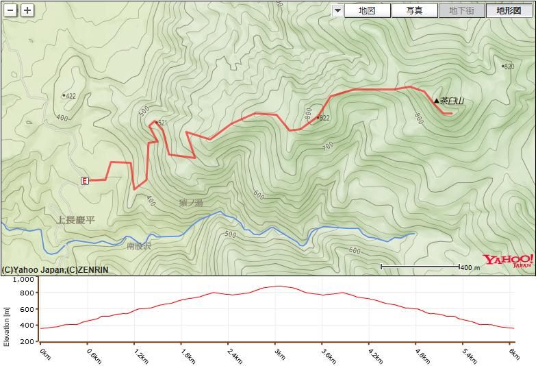茶臼山ルート