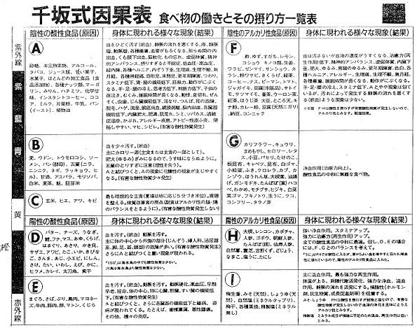 chisaka_ingahyou150.jpg