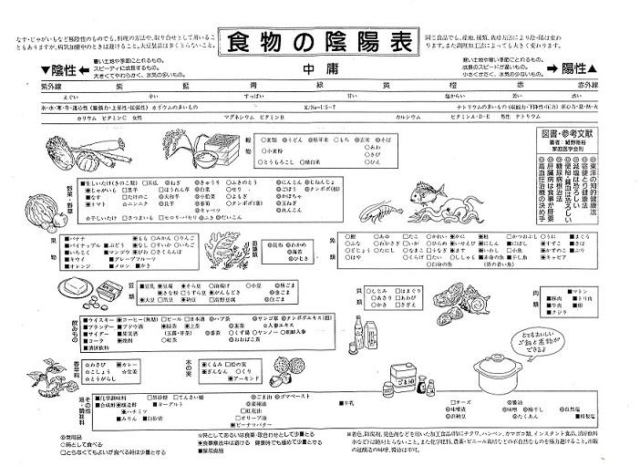 shokumotsu_inyou150.jpg