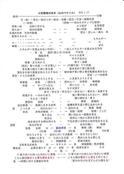 tougoubunrihyou160117.jpg