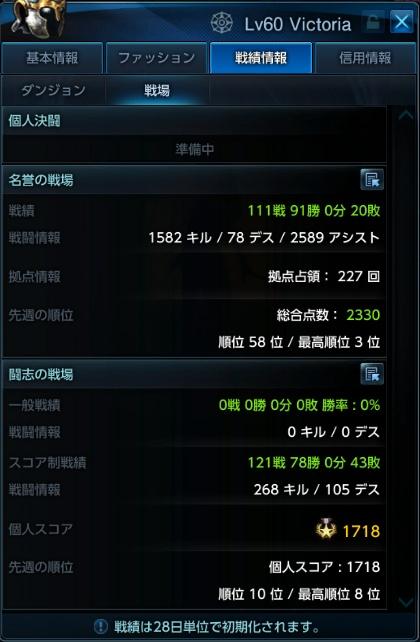闘志第2期レート1718