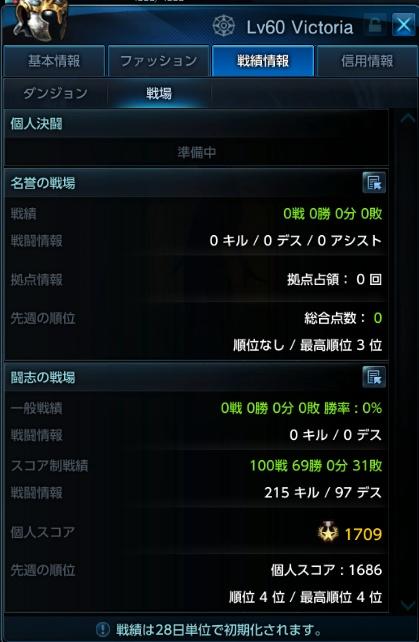 闘志メイン レート1700