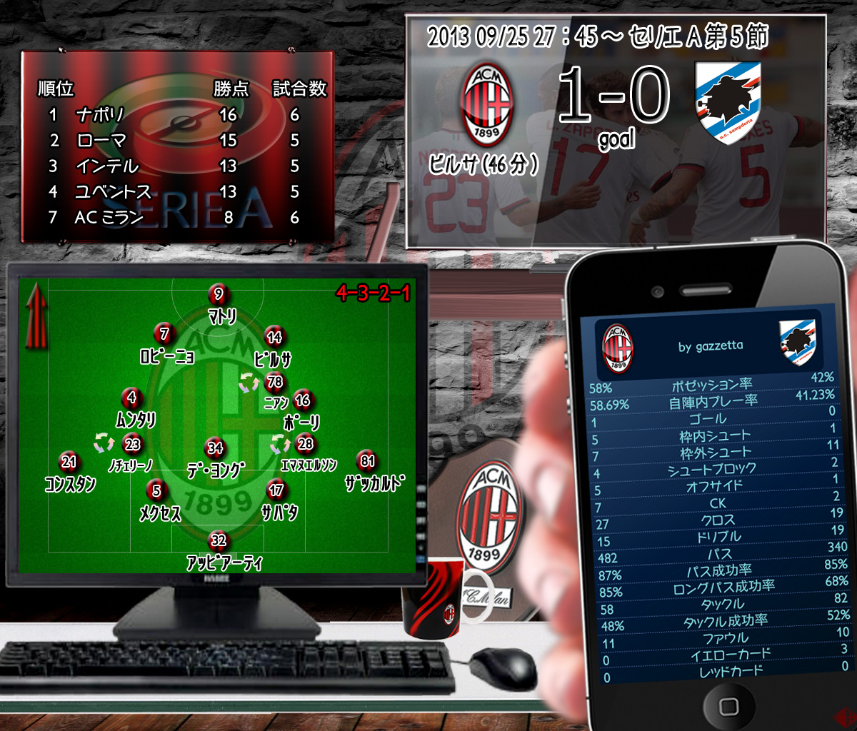 13-14_milan-sampdoria3.jpg