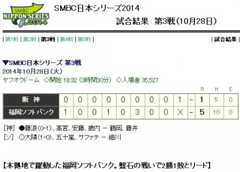 日本シリーズ第3戦試合結果