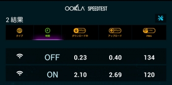 COLORFLYspeedtest.jpg