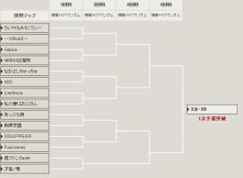 Baidu IME_2013-5-28_14-7-38