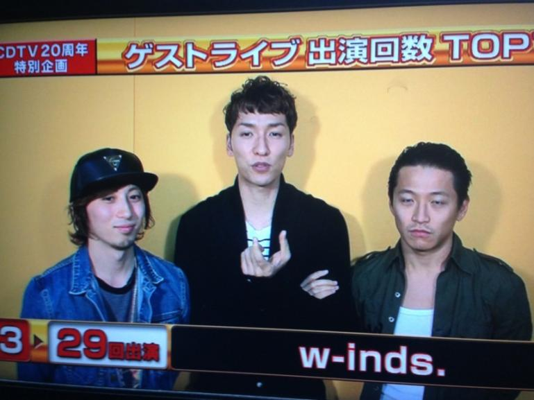 W-inds. winds 劣化