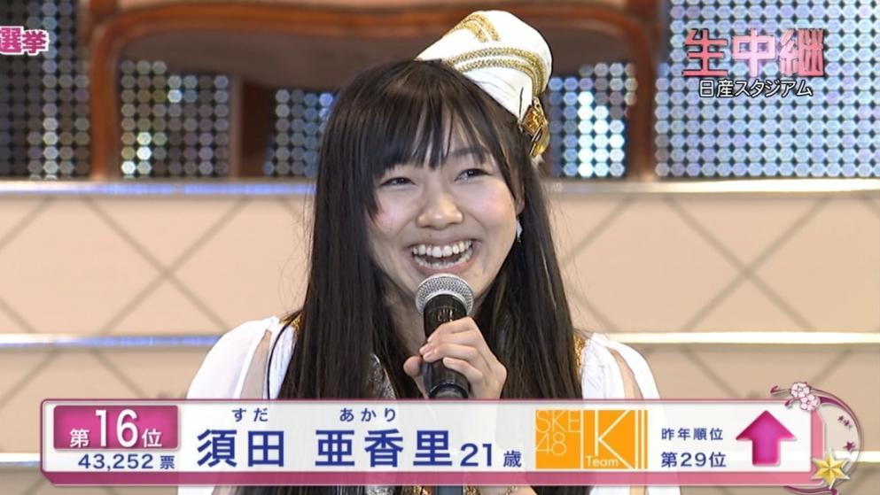 須田亜香里 AKB選抜総選挙