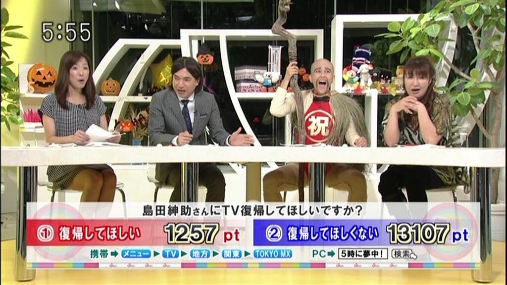 5時に夢中 島田紳助復帰アンケート
