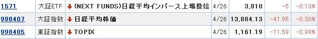 日経vsインバ130426