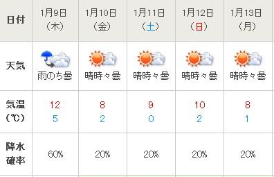 20140108天気