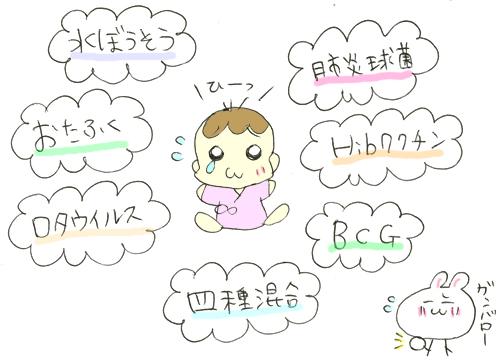 ブログ5日目2