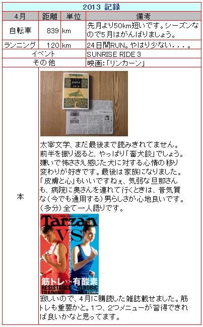 2013_4_月報